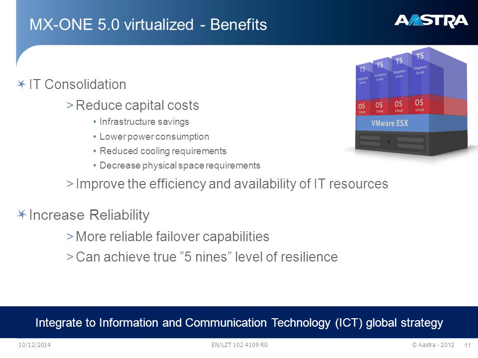 MX-ONE 5.0 virtualized - Benefits