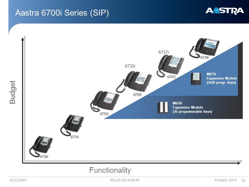 Aastra 6700i Series (SIP) Budget Functionality 6737i 6735i 6739i M675i