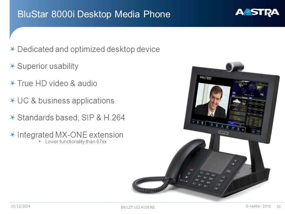 BluStar 8000i Desktop Media Phone