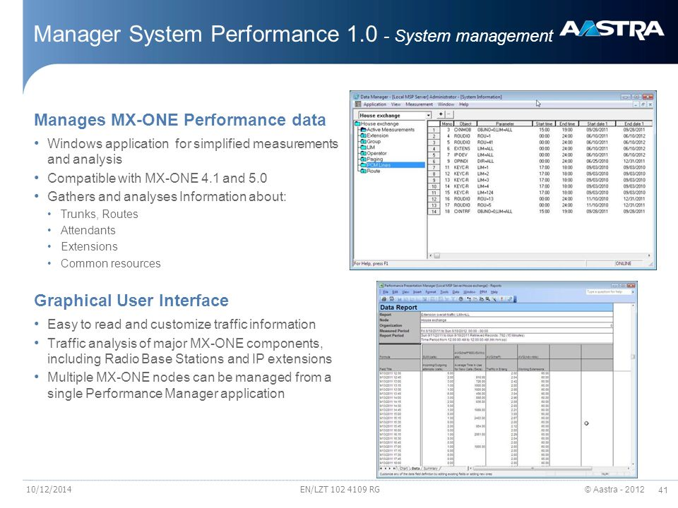 Manager System Performance 1.0 - System management