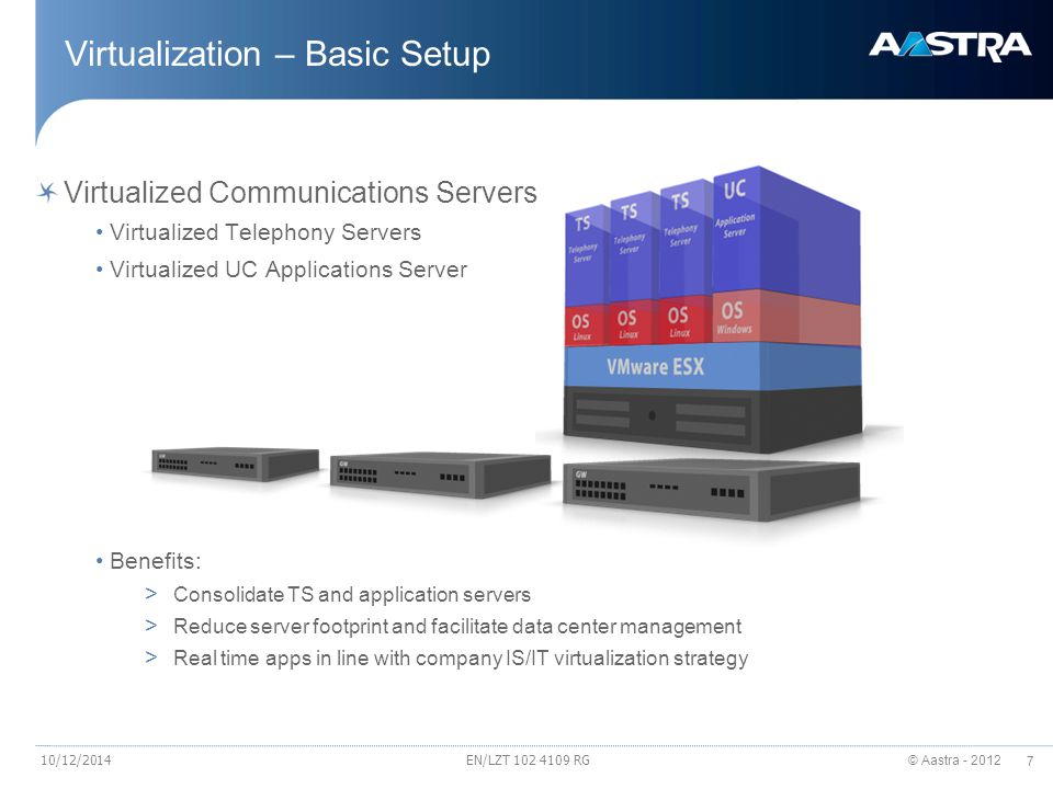 Virtualization – Basic Setup