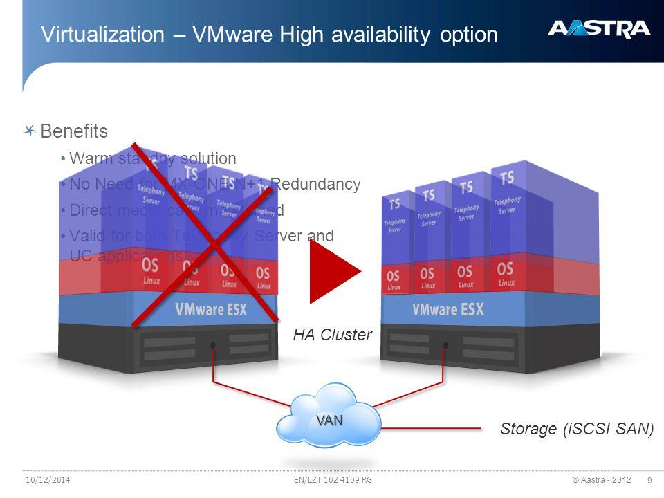 Virtualization – VMware High availability option