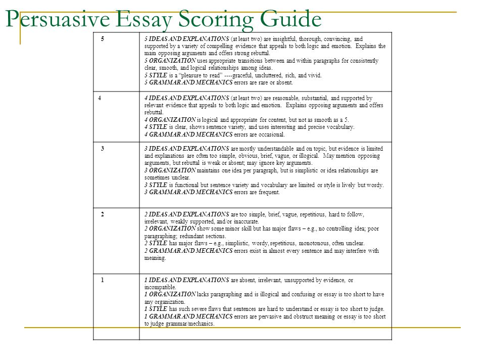 Scoring Guide For Persuasive Essay Staar Writing And English I Ii Iii Resources April Persuasive Scoring  Guide Posted  Download Scoring Guide For Persuasive Essay