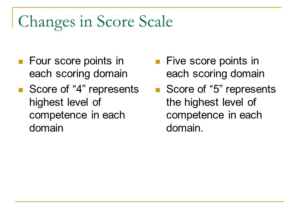 Changes in Score Scale Four score points in each scoring domain
