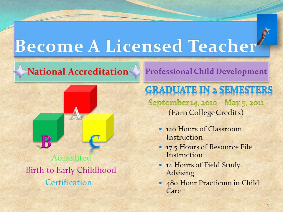 Become A Licensed Teacher