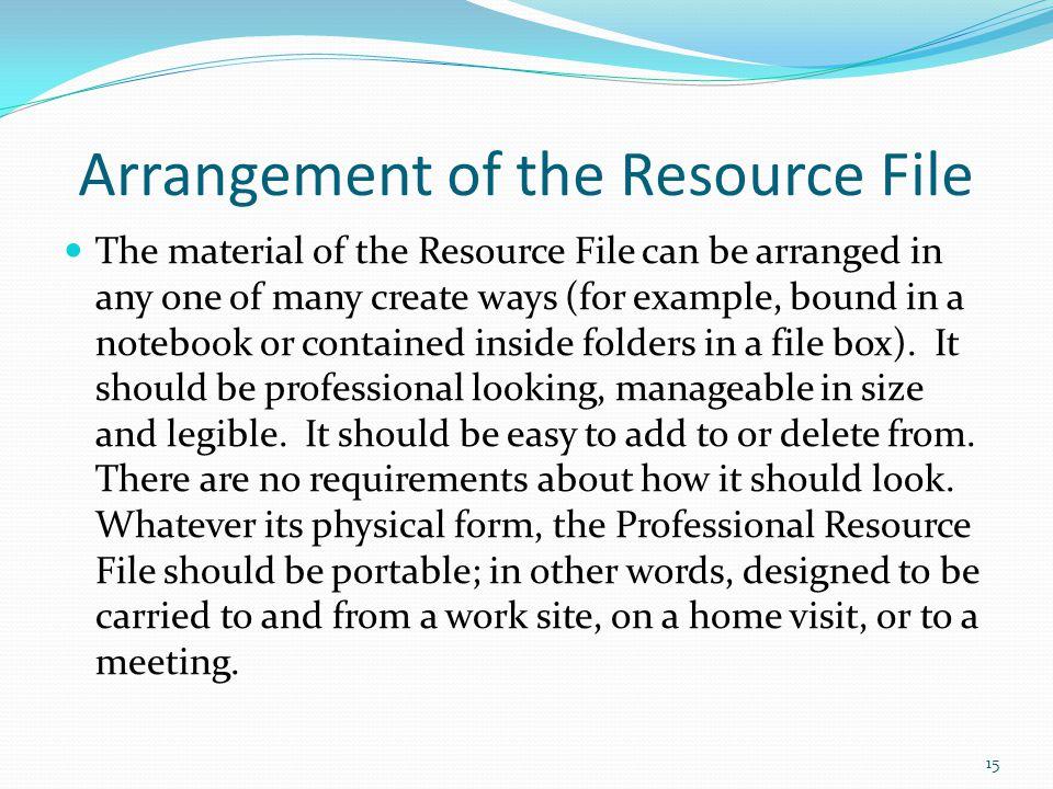 Arrangement of the Resource File