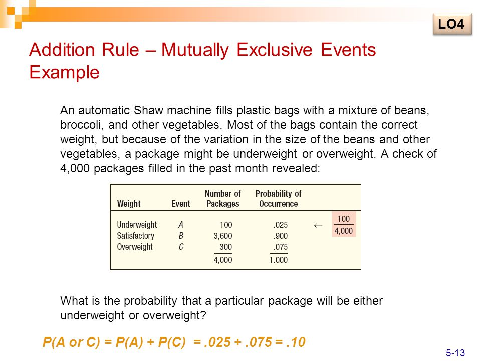 Addition Rule – Mutually Exclusive Events Example