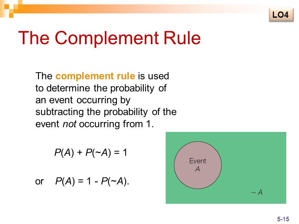 LO4 The Complement Rule.