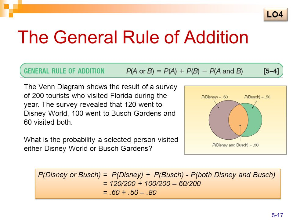 The General Rule of Addition