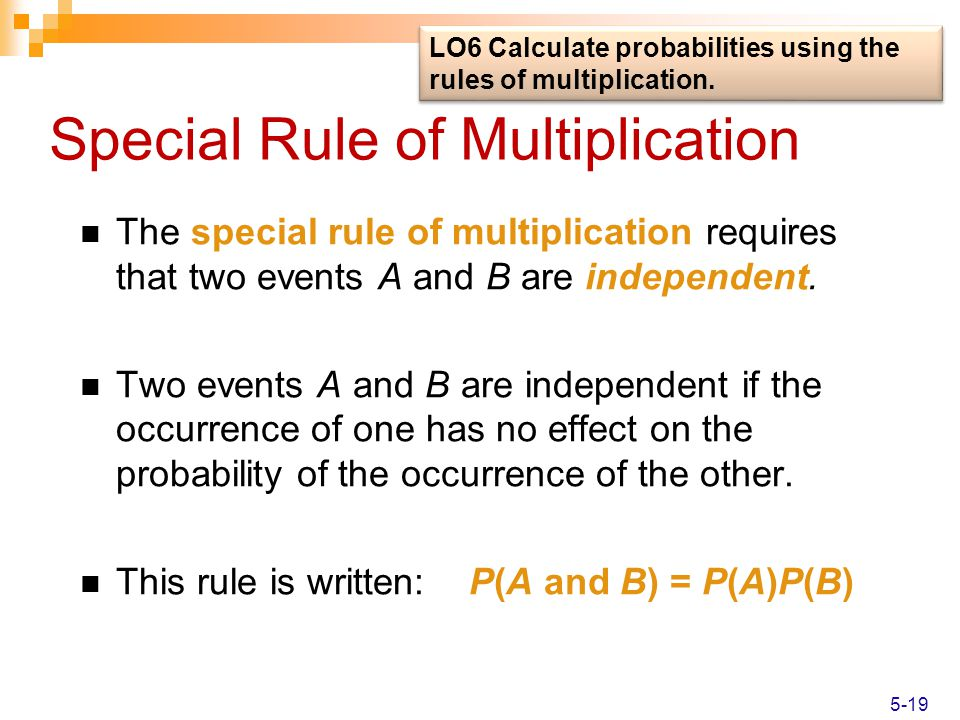 Special Rule of Multiplication