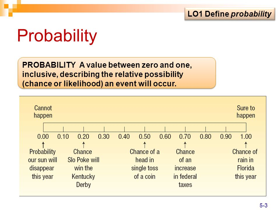 Probability LO1 Define probability