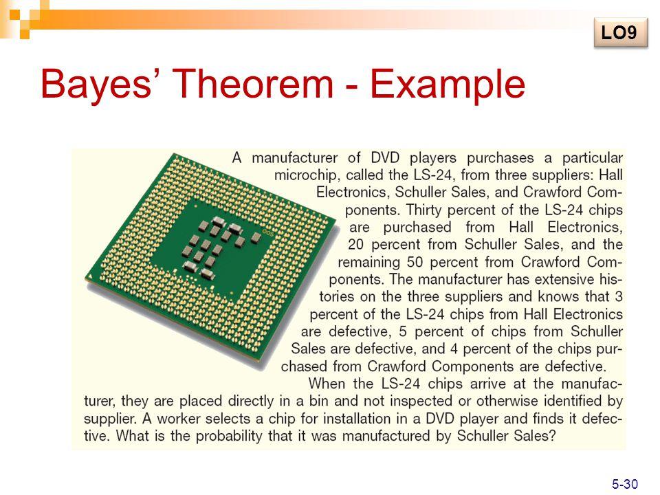Bayes' Theorem - Example