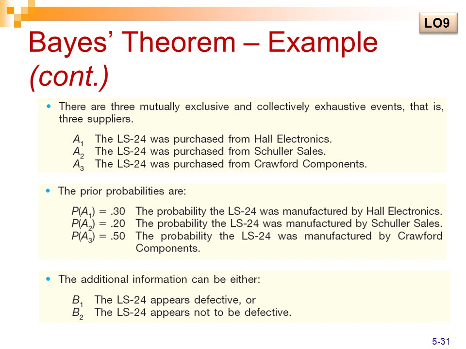 Bayes' Theorem – Example (cont.)