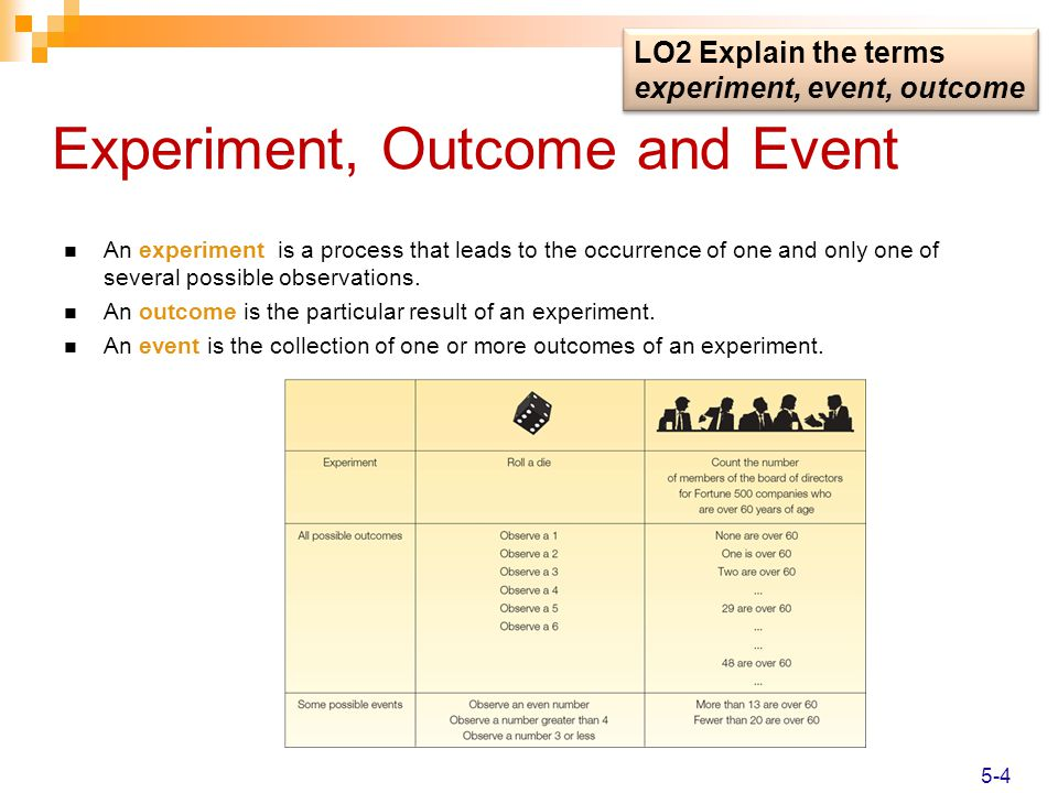 Experiment, Outcome and Event