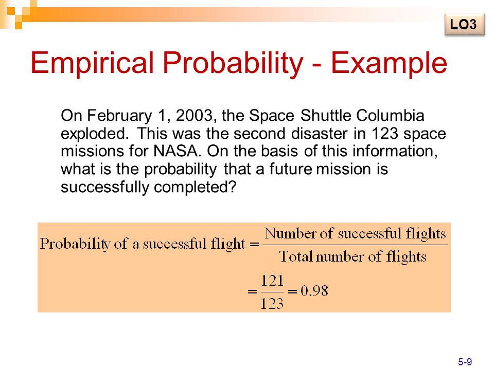 Empirical Probability - Example