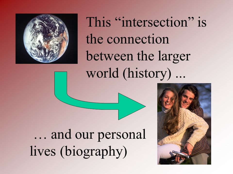 This intersection is the connection between the larger world (history) ...