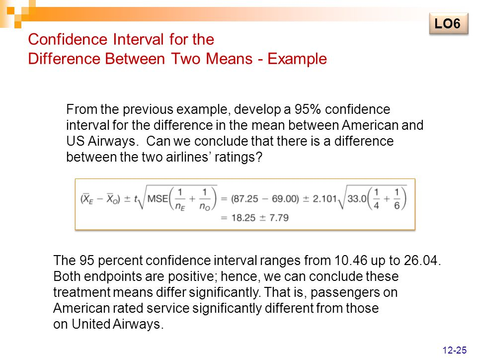 Confidence Interval for the Difference Between Two Means - Example