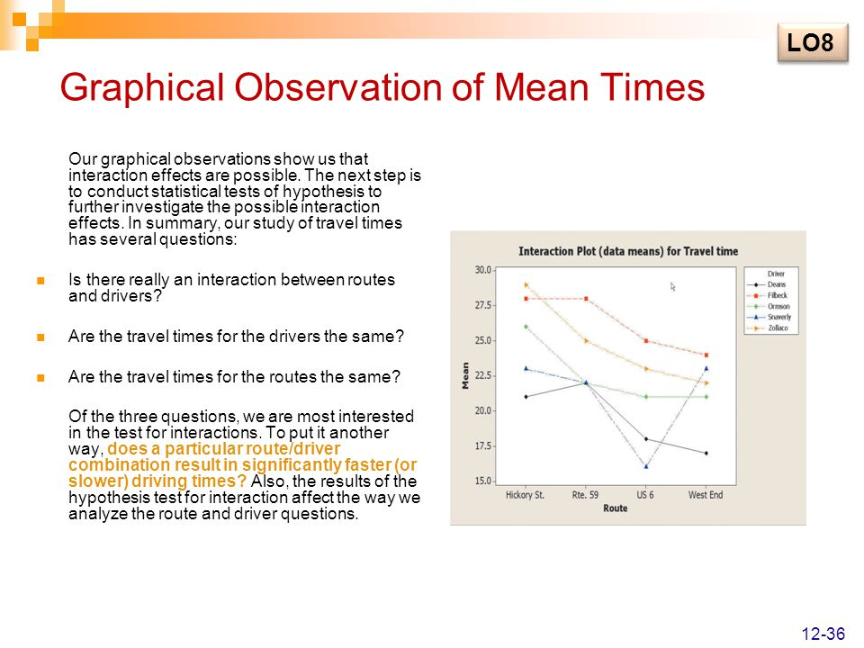 Graphical Observation of Mean Times