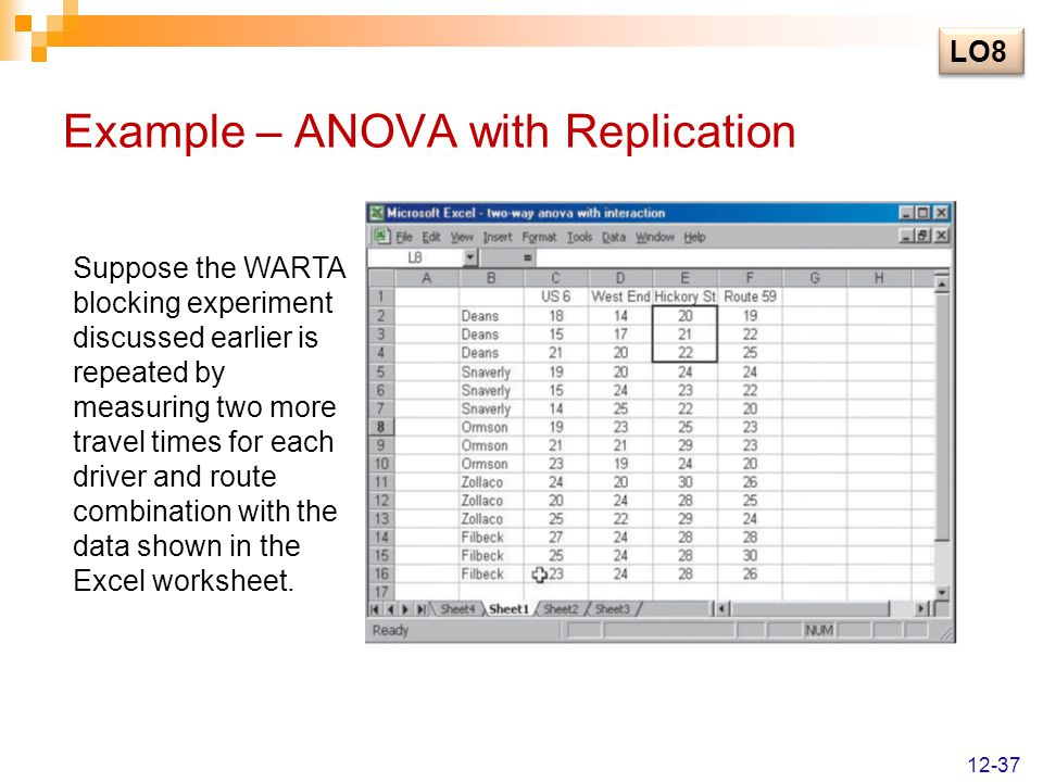 Example – ANOVA with Replication