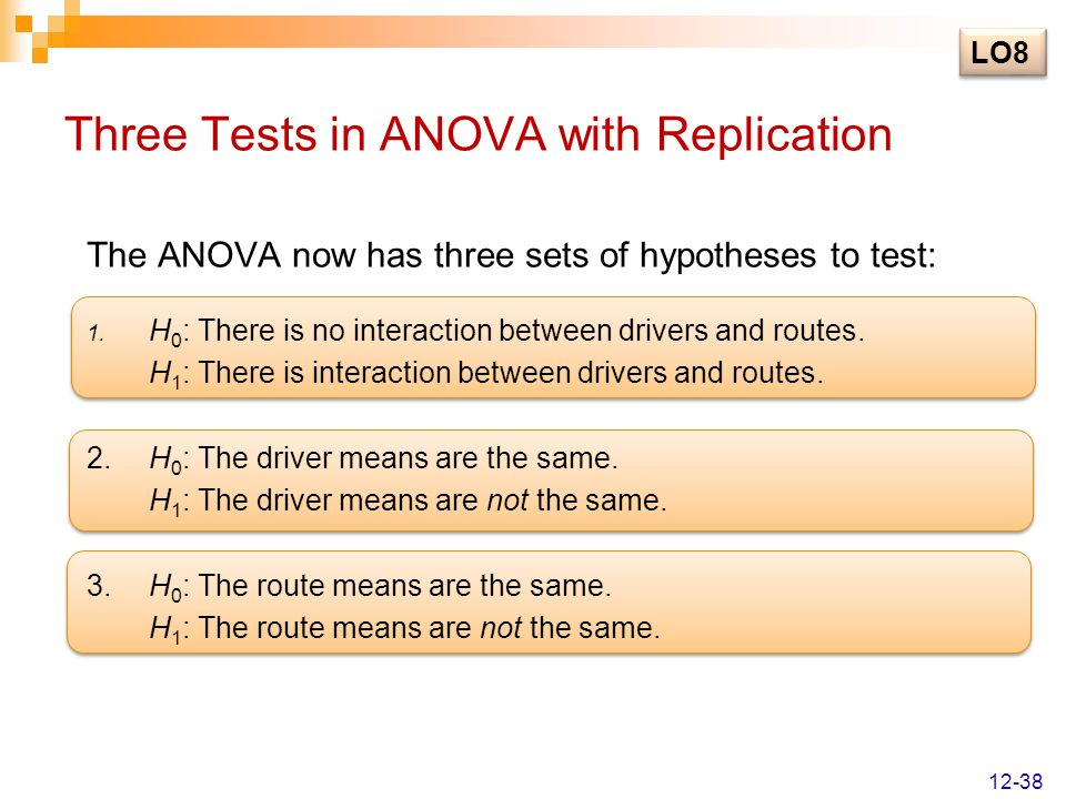 Three Tests in ANOVA with Replication