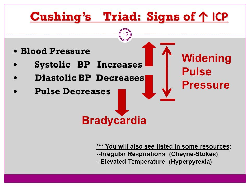 Cushing's Triad: Signs of ↑ ICP
