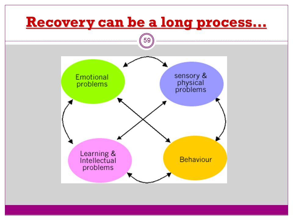 Recovery can be a long process…