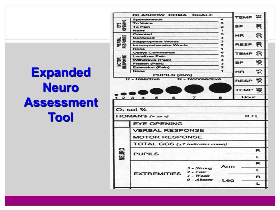Expanded Neuro Assessment Tool