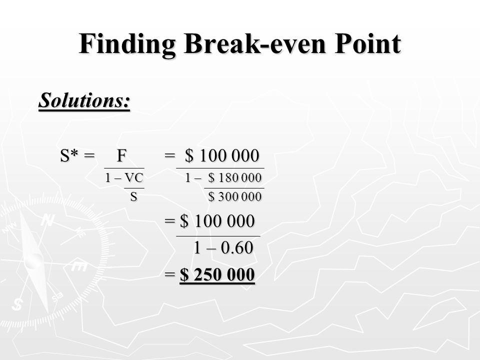 Finding Break-even Point