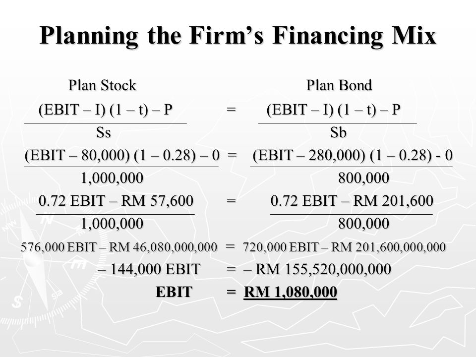 Planning the Firm's Financing Mix