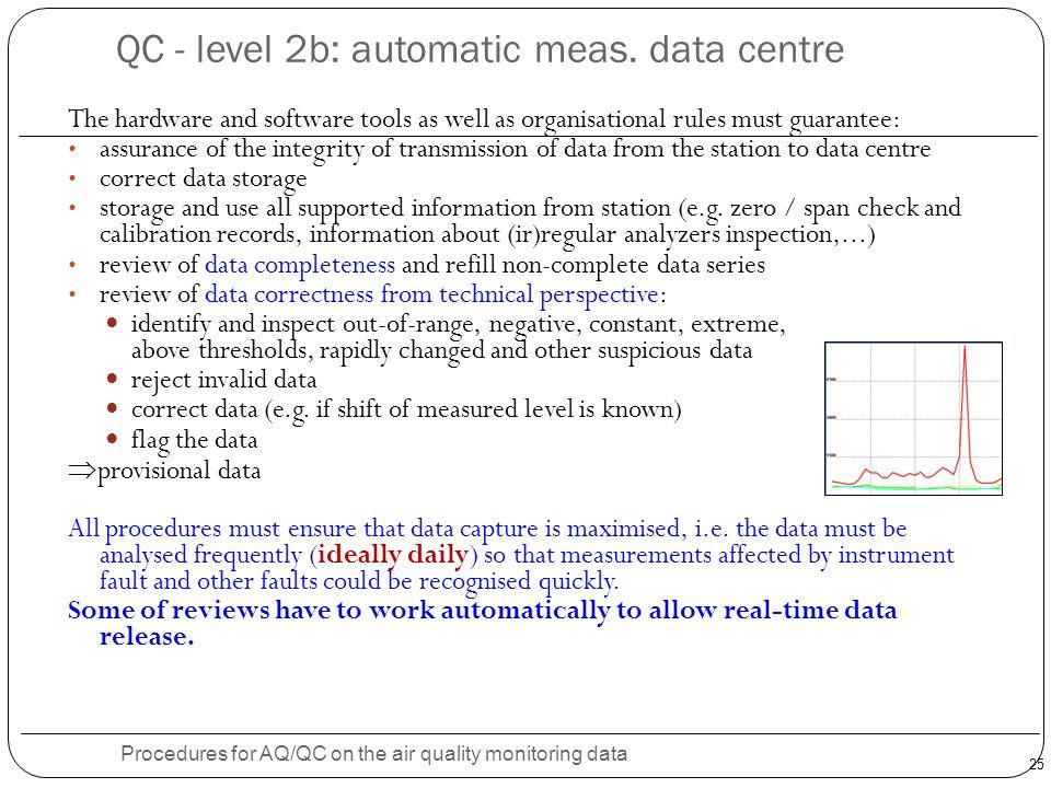 QC - level 2b: automatic meas. data centre