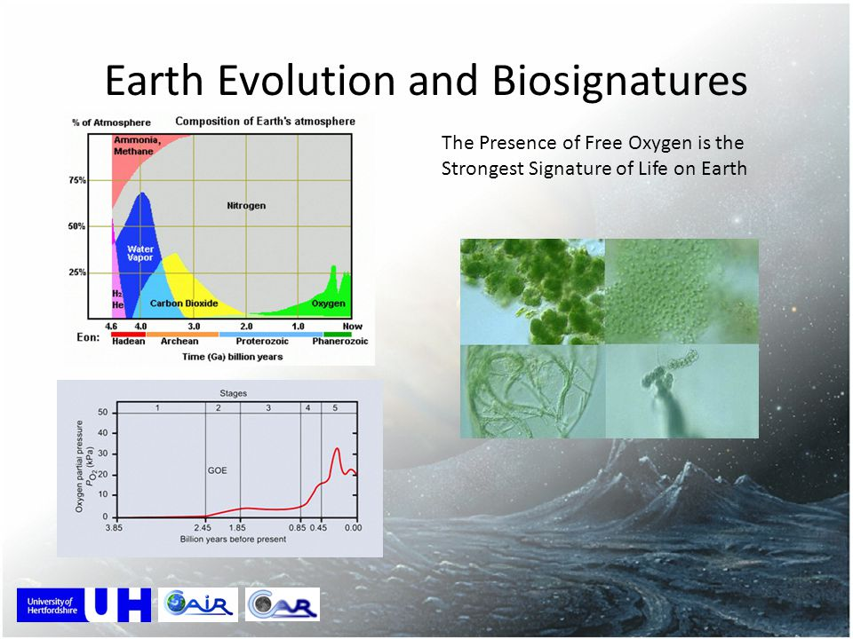 Earth Evolution and Biosignatures