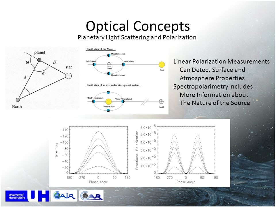 Optical Concepts Planetary Light Scattering and Polarization