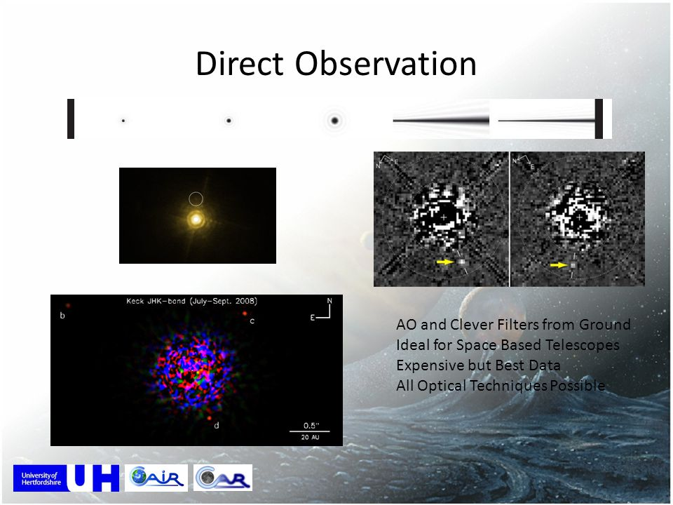 Direct Observation AO and Clever Filters from Ground