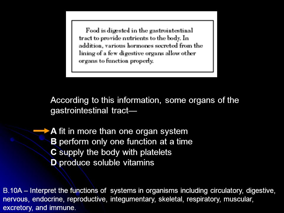 A fit in more than one organ system