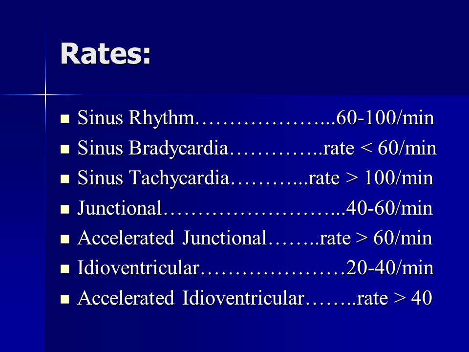 Rates: Sinus Rhythm……………… /min