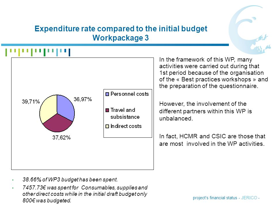 Expenditure rate compared to the initial budget Workpackage 3