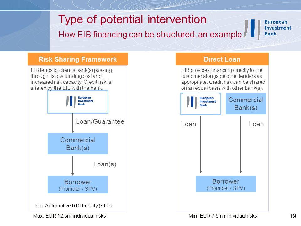 Risk Sharing Framework