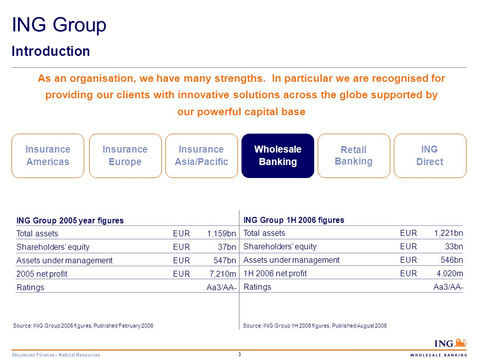 ING Group Structured Finance