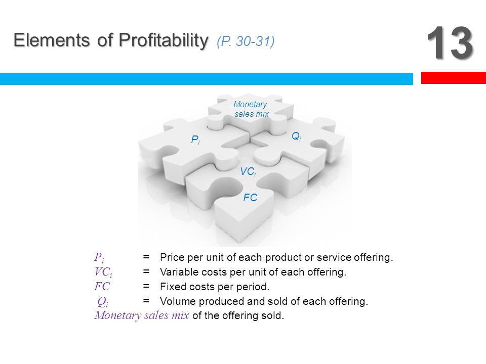 13 Elements of Profitability (P. 30-31)