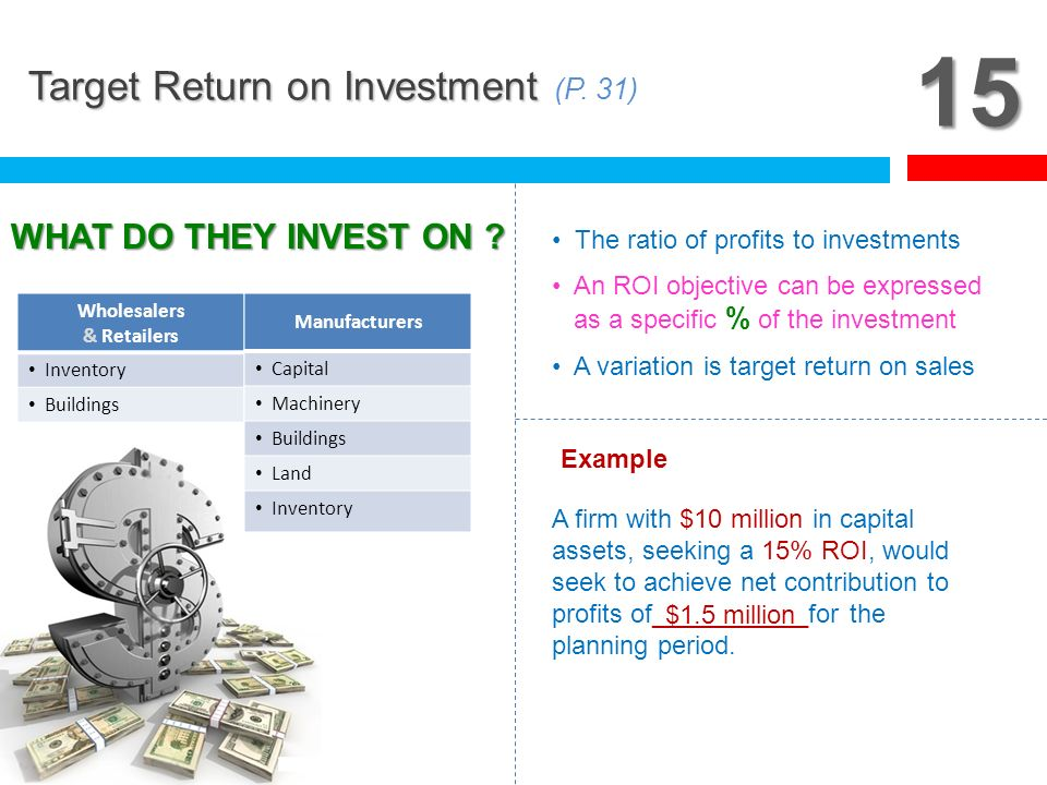 15 Target Return on Investment (P. 31) WHAT DO THEY INVEST ON