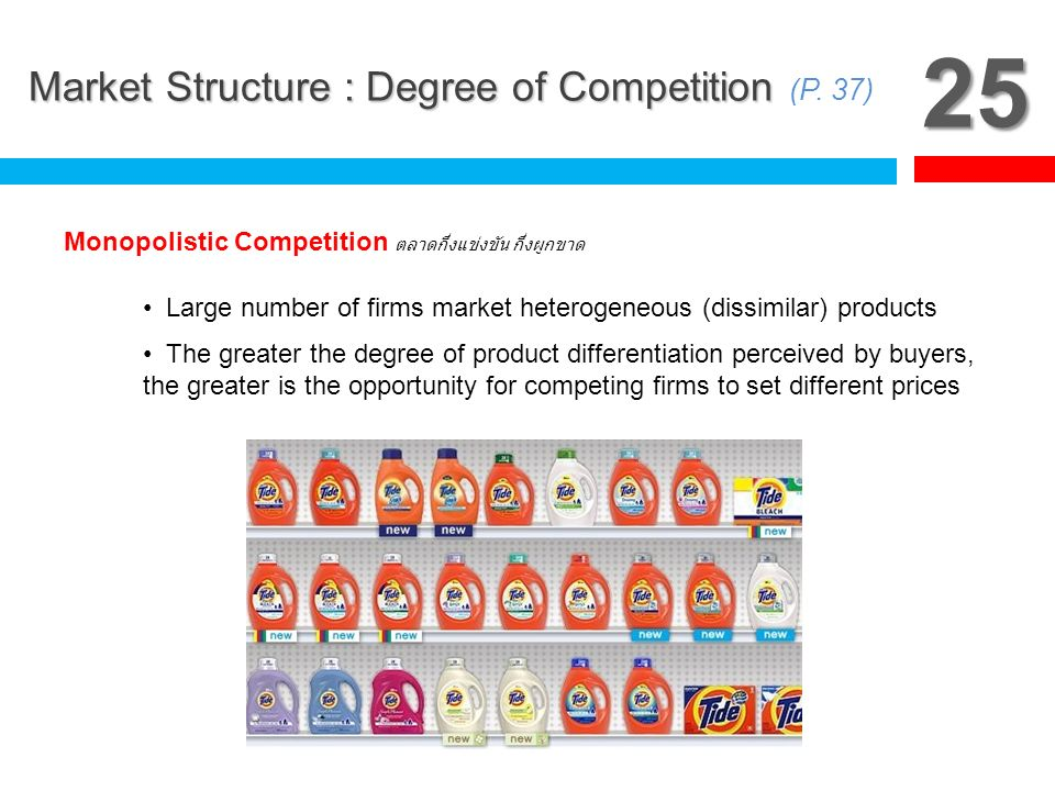 25 Market Structure : Degree of Competition (P. 37)