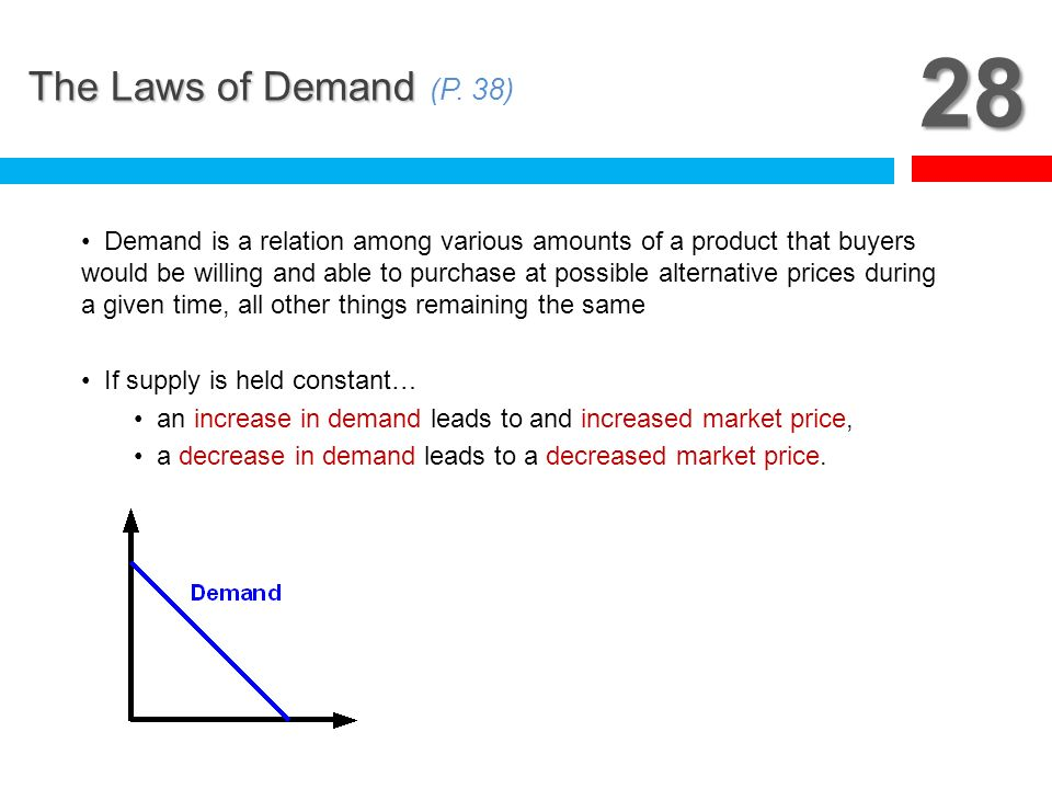 28 The Laws of Demand (P. 38)