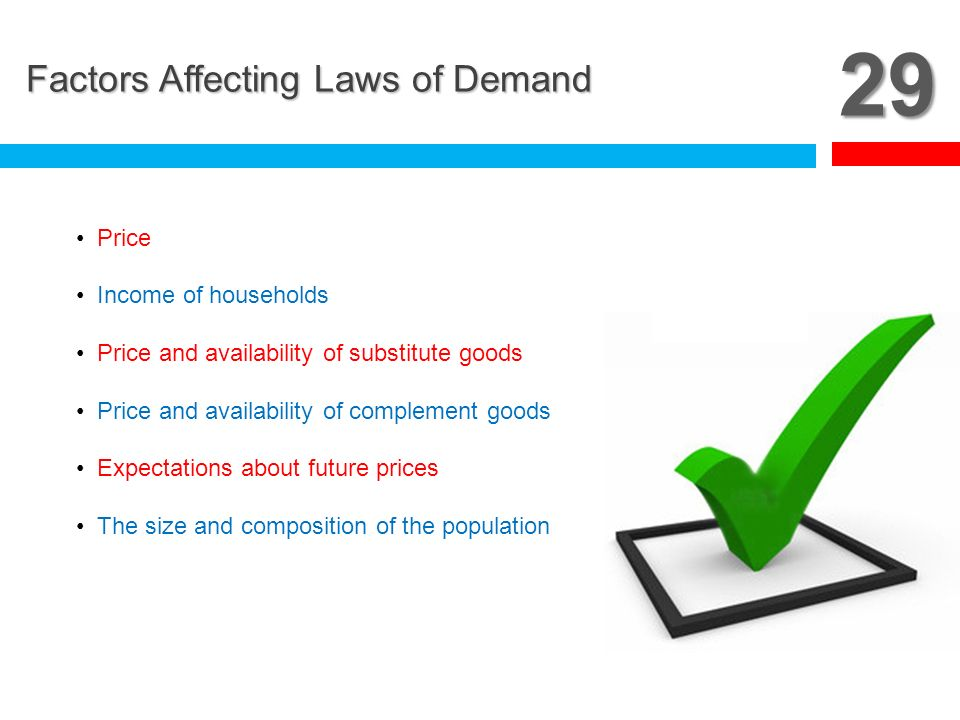 29 Factors Affecting Laws of Demand Price Income of households