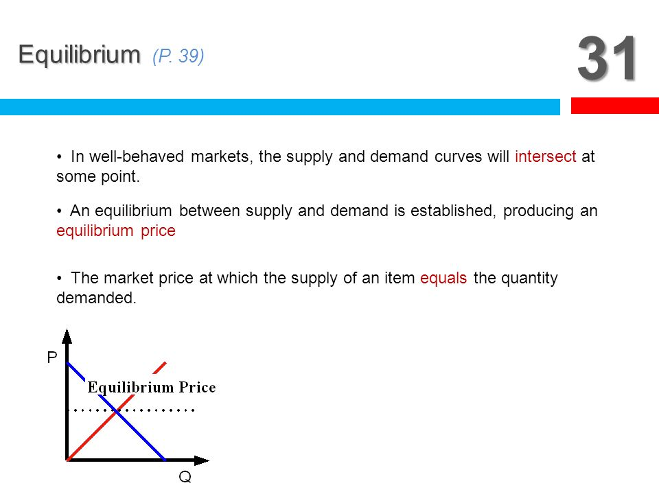 31 Equilibrium (P. 39) In well-behaved markets, the supply and demand curves will intersect at some point.