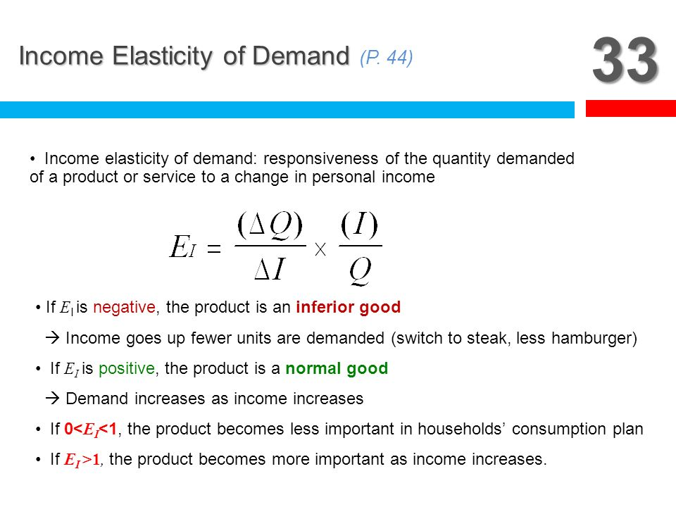33 Income Elasticity of Demand (P. 44)