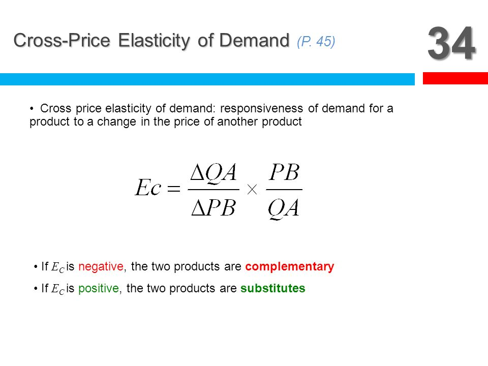 34 Cross-Price Elasticity of Demand (P. 45)