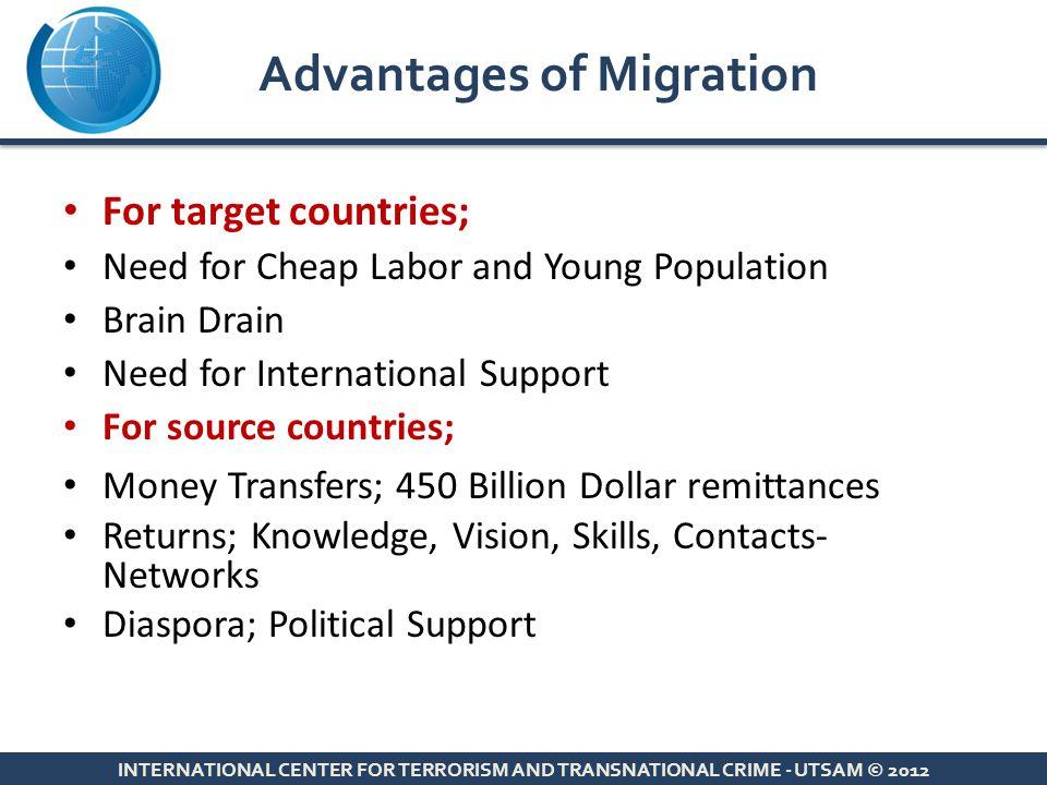 Advantages of Migration
