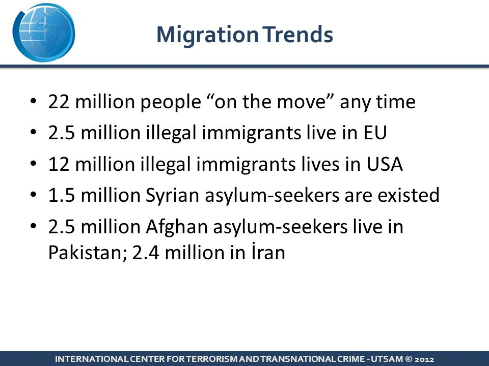 Migration Trends 22 million people on the move any time