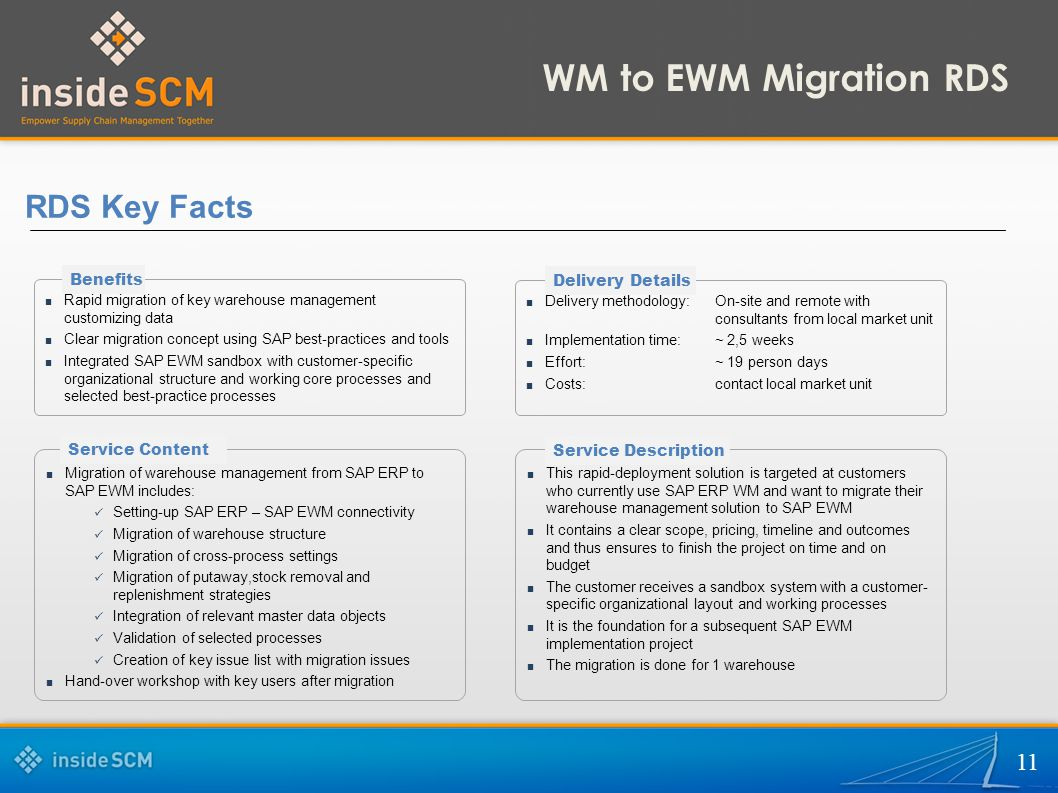 WM to EWM Migration RDS RDS Key Facts 11 Benefits Delivery Details