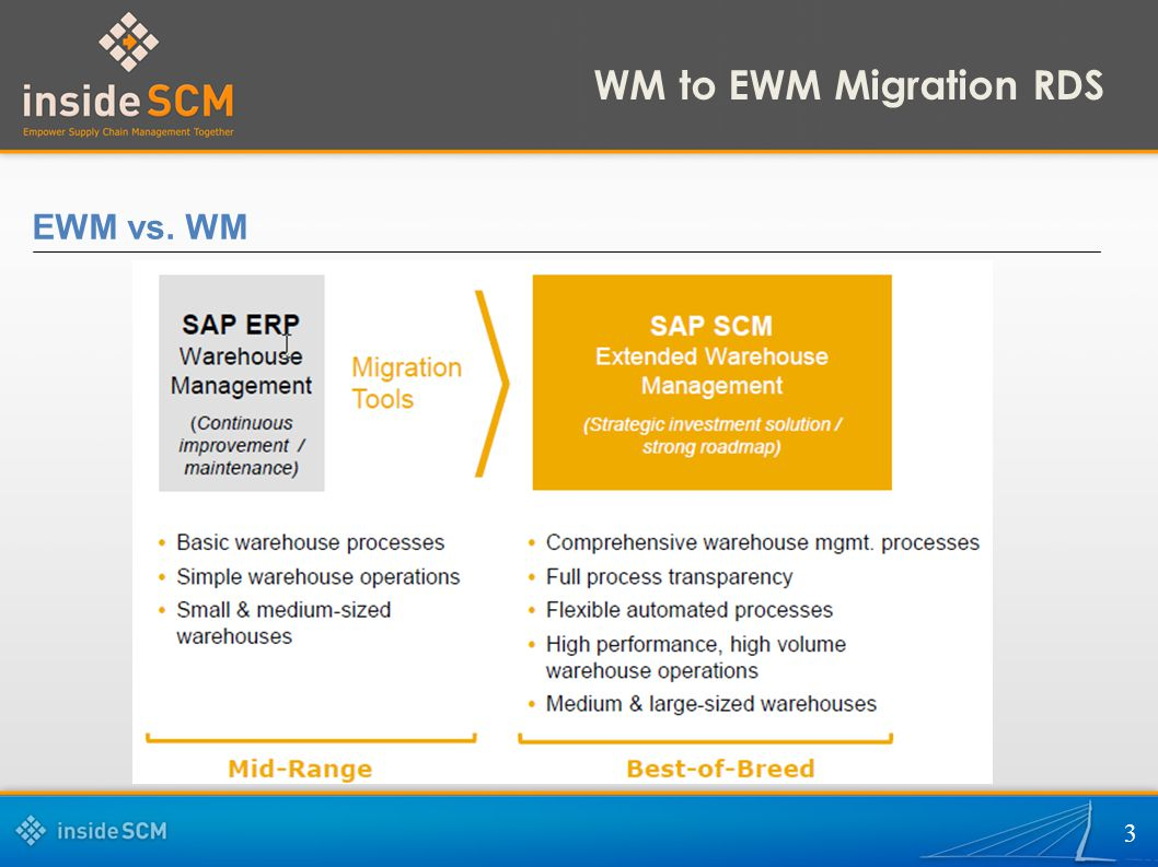 WM to EWM Migration RDS EWM vs. WM 3